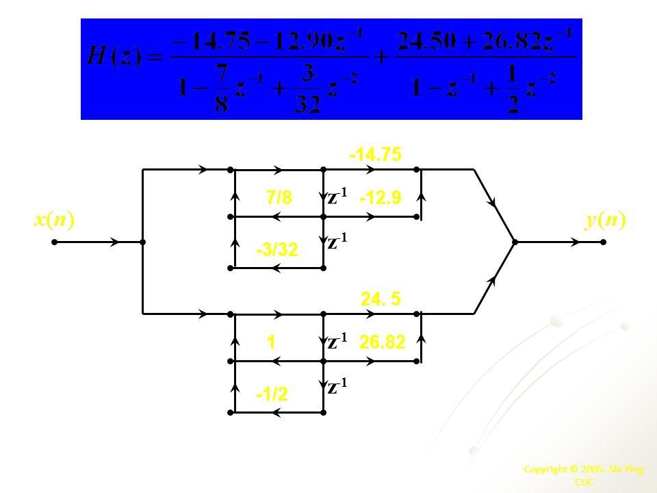 Copyright © 2005. Shi Ping CUC -12.9 z -1 7/8 -3/32 z -1 -14.75 26.82 z -1 1 -1/2 z -1 24. 5