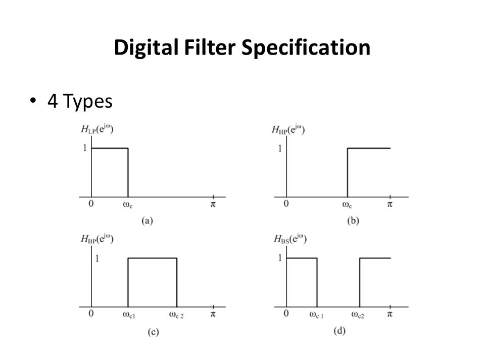 Digital Filter Specification Contd… The magnitude response specifications are given some acceptable tolerances.