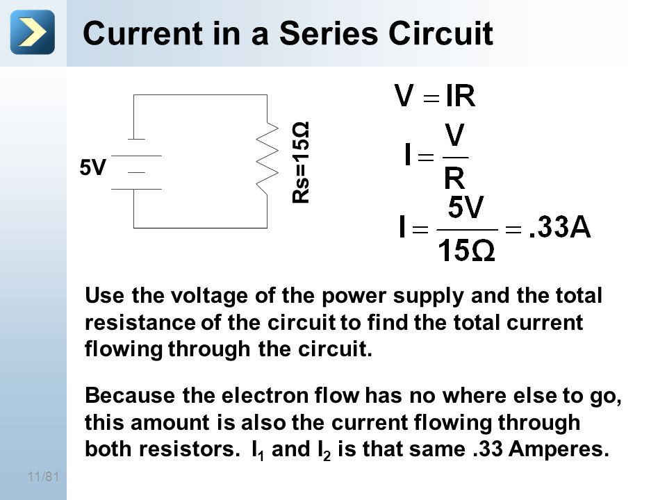 11/81 Current in a Series Circuit 5V Rs=15Ω Use the voltage of the power supply and the total resistance of the circuit to find the total current flow