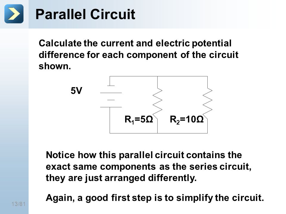13/81 Parallel Circuit Calculate the current and electric potential difference for each component of the circuit shown. 5V R 1 =5ΩR 2 =10Ω Notice how