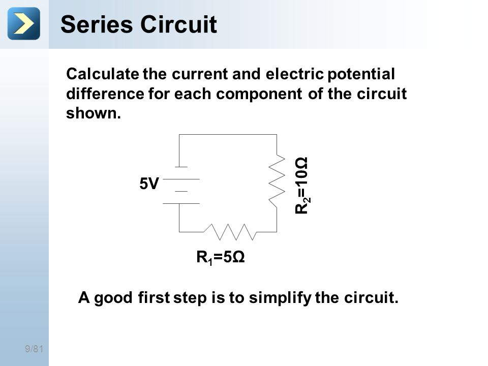9/81 Series Circuit Calculate the current and electric potential difference for each component of the circuit shown. R 2 =10Ω R 1 =5Ω 5V A good first