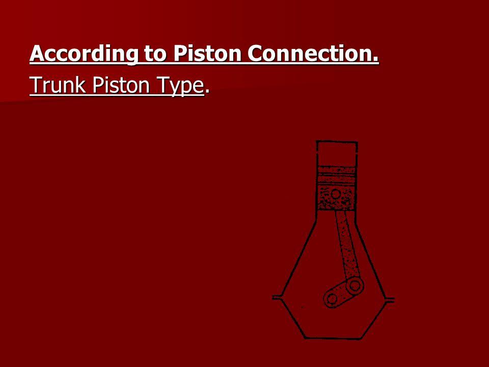 According to Piston Connection. Trunk Piston Type.