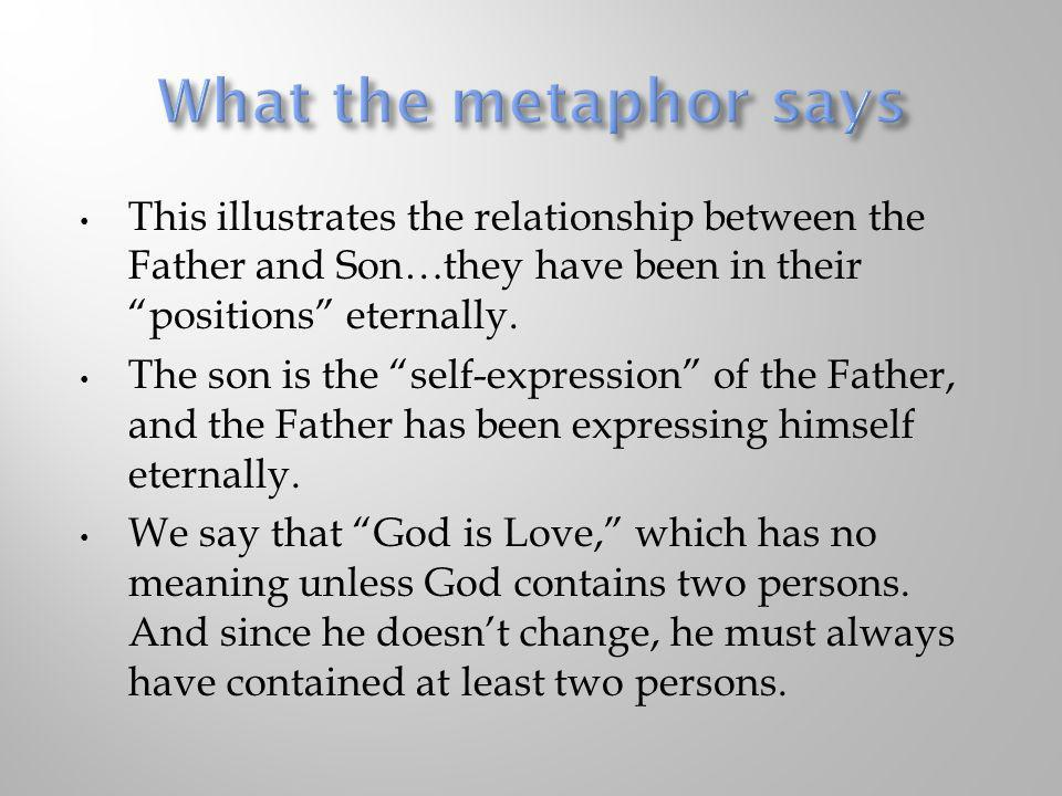 This illustrates the relationship between the Father and Son…they have been in their positions eternally. The son is the self-expression of the Father