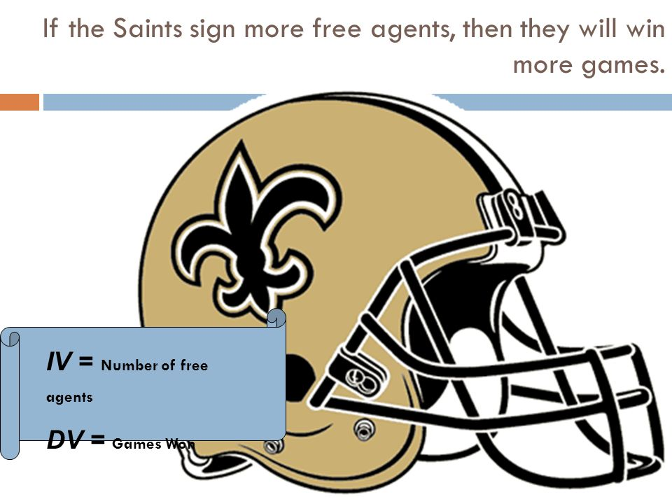 IV = Number of free agents DV = Games Won If the Saints sign more free agents, then they will win more games.