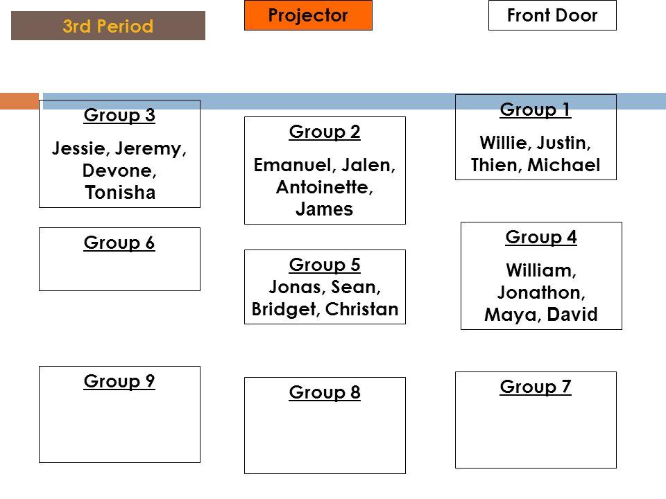 Front DoorProjector 3rd Period Group 3 Jessie, Jeremy, Devone, Tonisha Group 2 Emanuel, Jalen, Antoinette, James Group 1 Willie, Justin, Thien, Michae
