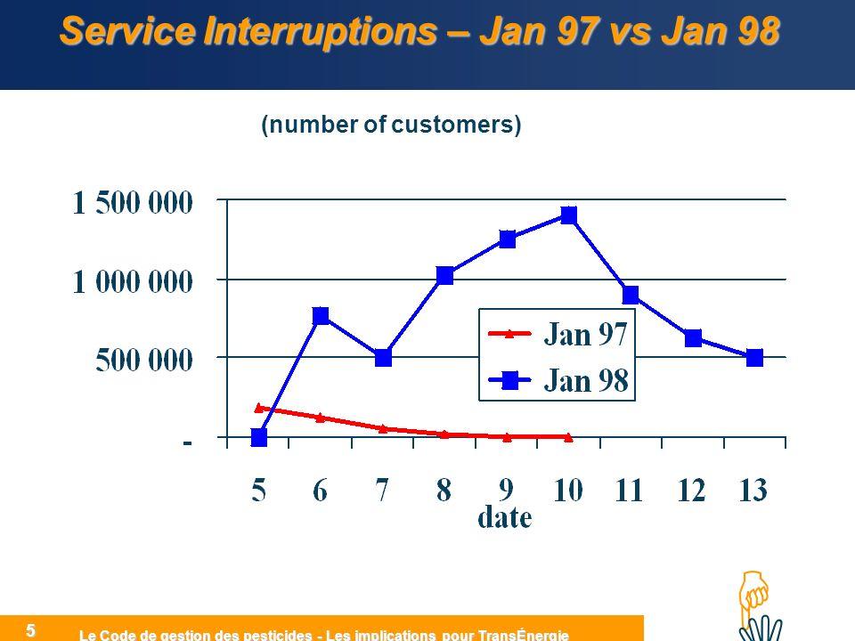 HIHI Le Code de gestion des pesticides - Les implications pour TransÉnergie 5 Service Interruptions – Jan 97 vs Jan 98 (number of customers)