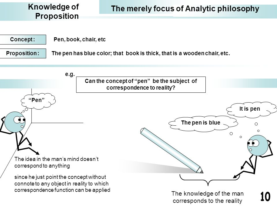 Knowledge of Proposition The merely focus of Analytic philosophy Concept : Pen, book, chair, etc Proposition : The pen has blue color; that book is th