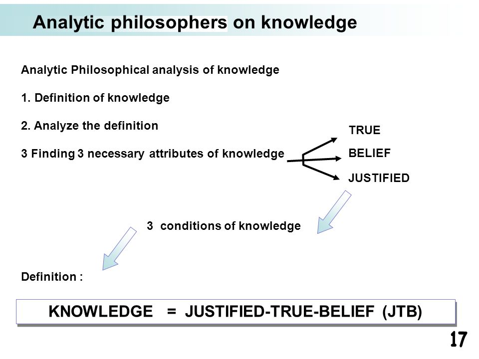 Analytic philosophers on knowledge Analytic Philosophical analysis of knowledge 1. Definition of knowledge 2. Analyze the definition 3 Finding 3 neces