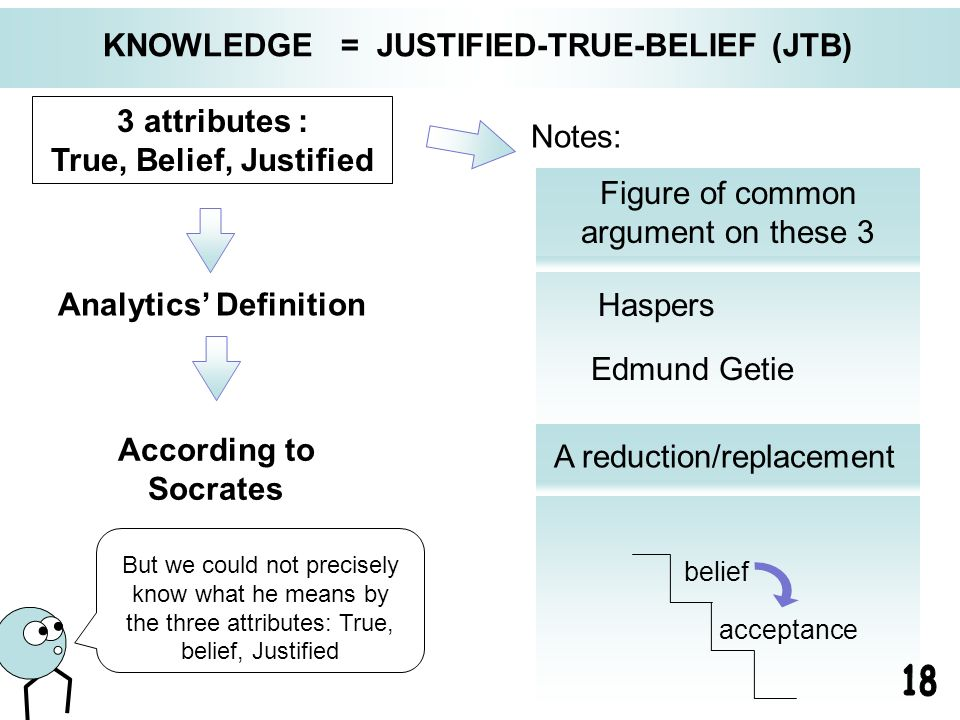 KNOWLEDGE = JUSTIFIED-TRUE-BELIEF (JTB) Analytics Definition According to Socrates But we could not precisely know what he means by the three attribut