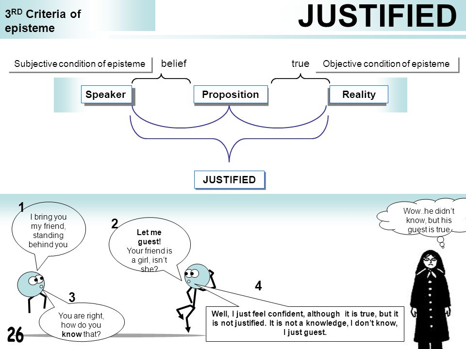 JUSTIFIED 3 RD Criteria of episteme Speaker Proposition Reality belief JUSTIFIED true Objective condition of episteme Subjective condition of episteme