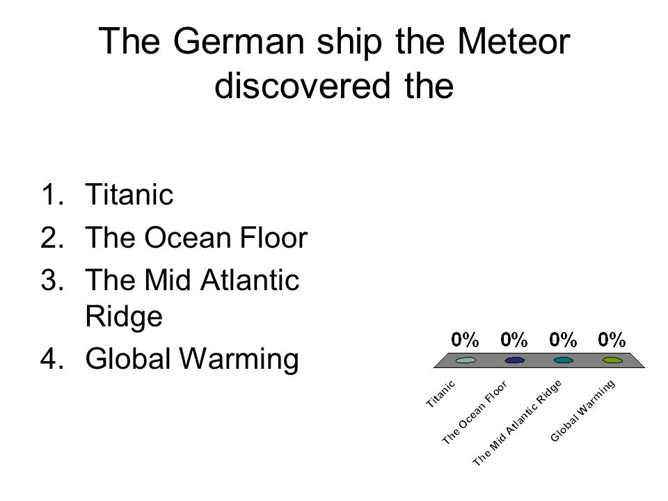 The German ship the Meteor discovered the 1.Titanic 2.The Ocean Floor 3.The Mid Atlantic Ridge 4.Global Warming