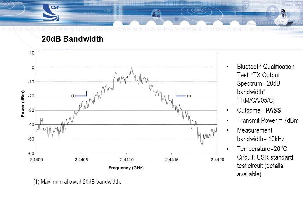 20dB Bandwidth Bluetooth Qualification Test: TX Output Spectrum - 20dB bandwidth TRM/CA/05/C; Outcome - PASS Transmit Power = 7dBm Measurement bandwid