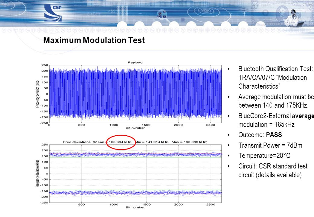 Maximum Modulation Test Bluetooth Qualification Test: TRA/CA/07/C Modulation Characteristics Average modulation must be between 140 and 175KHz. BlueCo