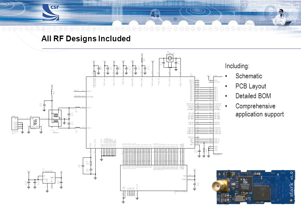 All RF Designs Included Including: Schematic PCB Layout Detailed BOM Comprehensive application support