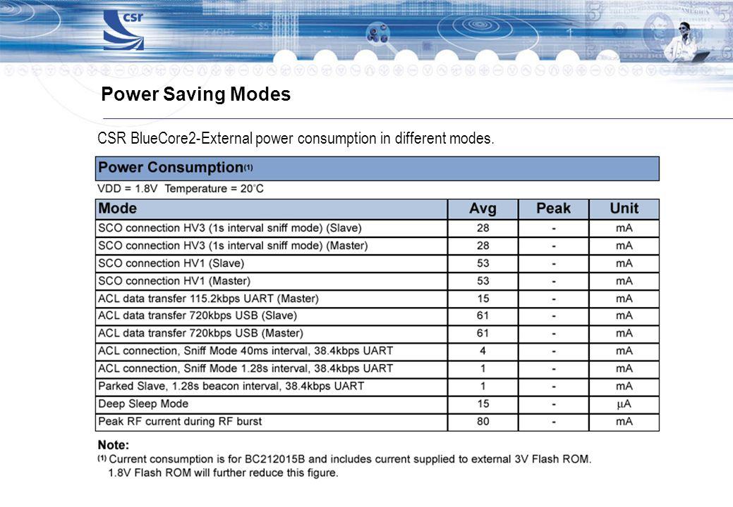 Power Saving Modes CSR BlueCore2-External power consumption in different modes.