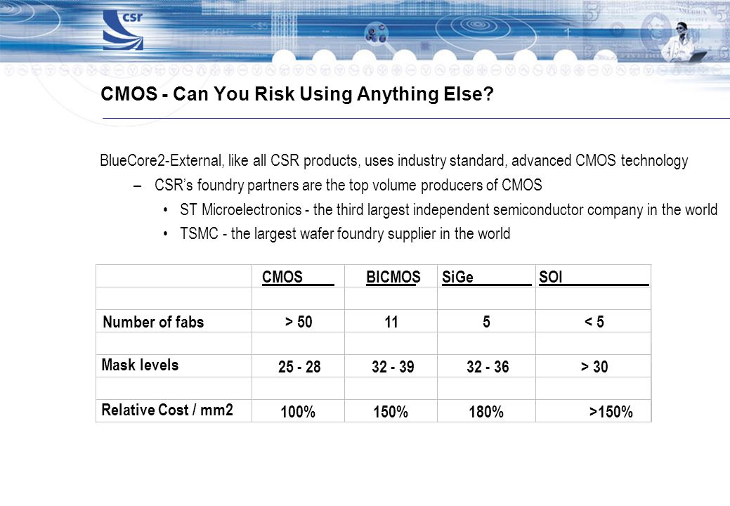 CMOS - Can You Risk Using Anything Else? BlueCore2-External, like all CSR products, uses industry standard, advanced CMOS technology –CSRs foundry par