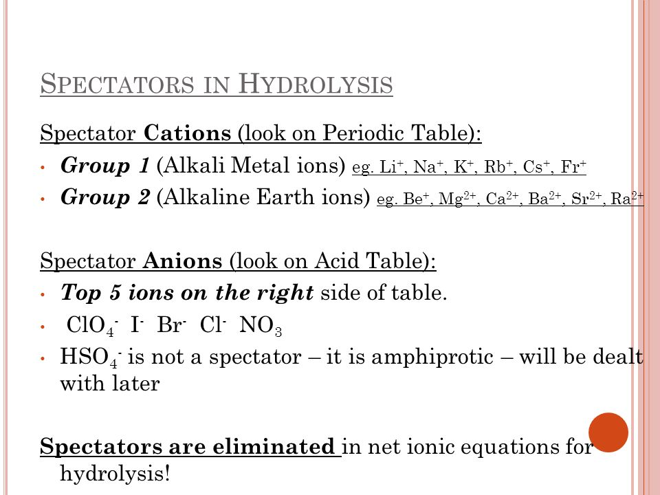 S PECTATORS IN H YDROLYSIS Spectator Cations (look on Periodic Table): Group 1 (Alkali Metal ions) eg. Li +, Na +, K +, Rb +, Cs +, Fr + Group 2 (Alka