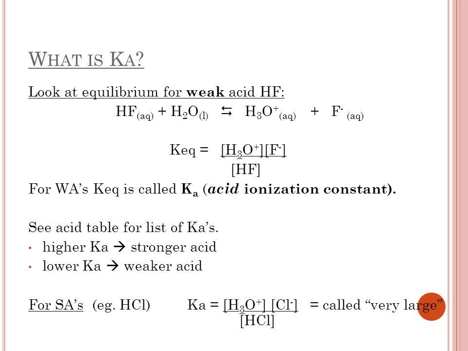 C ALCULATIONS U SING K A I.[H 3 O + ] (or pH) from Ka Ex.