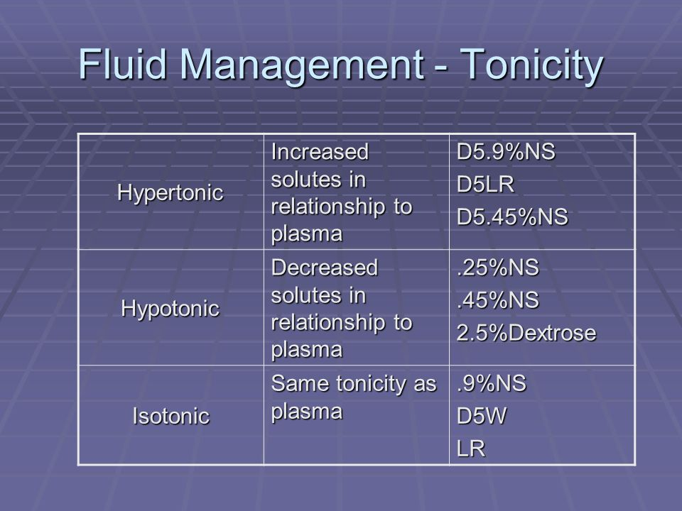 Fluid Management - Tonicity Hypertonic Increased solutes in relationship to plasma D5.9%NSD5LRD5.45%NS Hypotonic Decreased solutes in relationship to