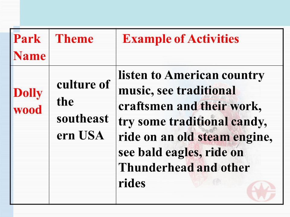 Park Name Theme Example of Activities Dolly wood culture of the southeast ern USA listen to American country music, see traditional craftsmen and their work, try some traditional candy, ride on an old steam engine, see bald eagles, ride on Thunderhead and other rides