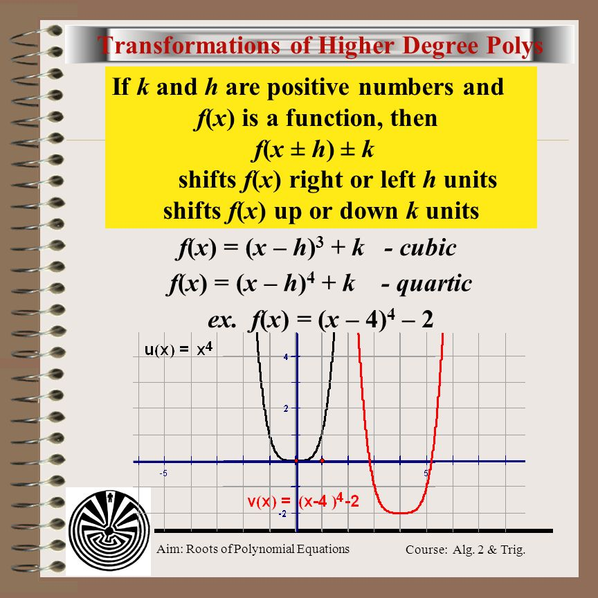 Aim: Roots of Polynomial Equations Course: Alg. 2 & Trig. Transformations of Higher Degree Polys If k and h are positive numbers and f(x) is a functio
