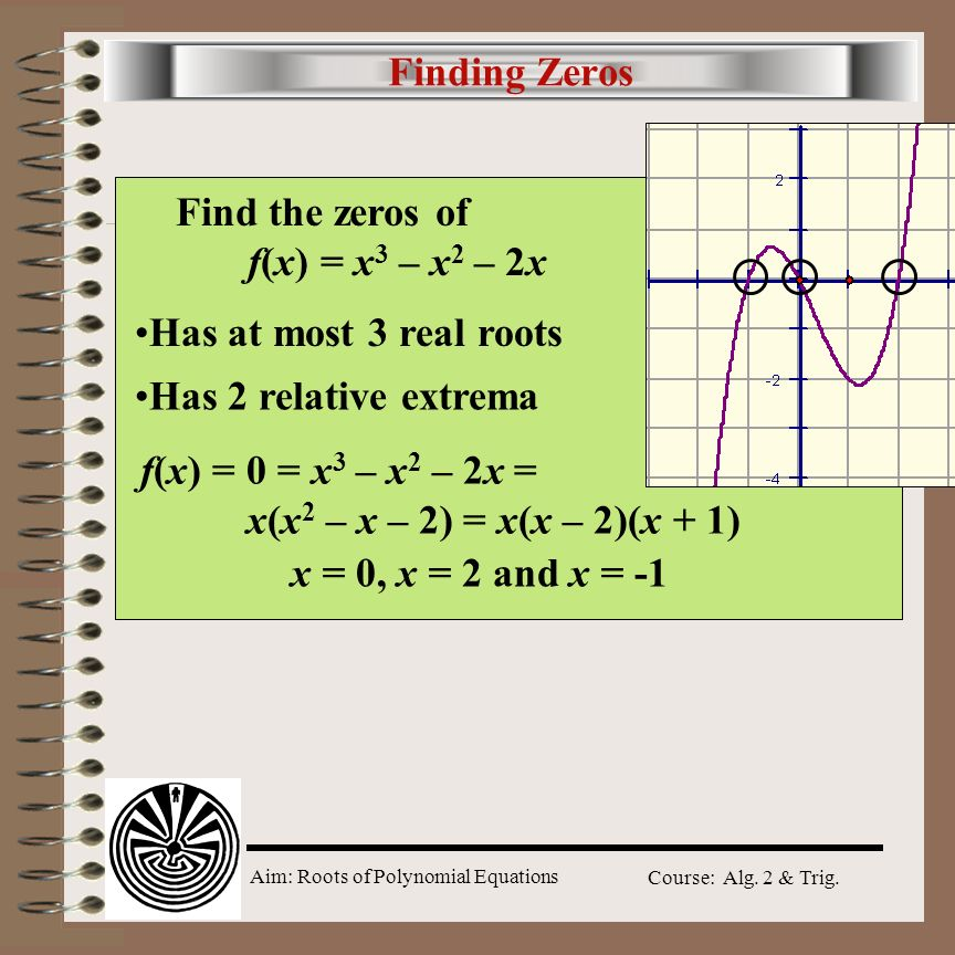 Aim: Roots of Polynomial Equations Course: Alg. 2 & Trig. Finding Zeros Find the zeros of f(x) = x 3 – x 2 – 2x f(x) = 0 = x 3 – x 2 – 2x = x(x 2 – x