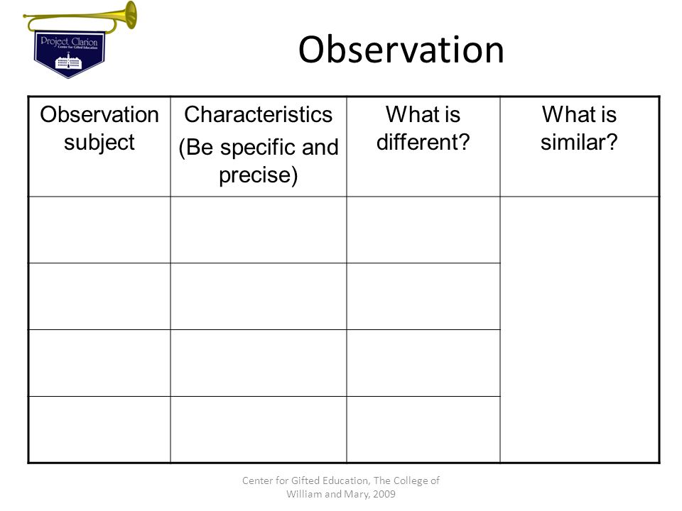 Observation Observation subject Characteristics (Be specific and precise) What is different? What is similar? Center for Gifted Education, The College