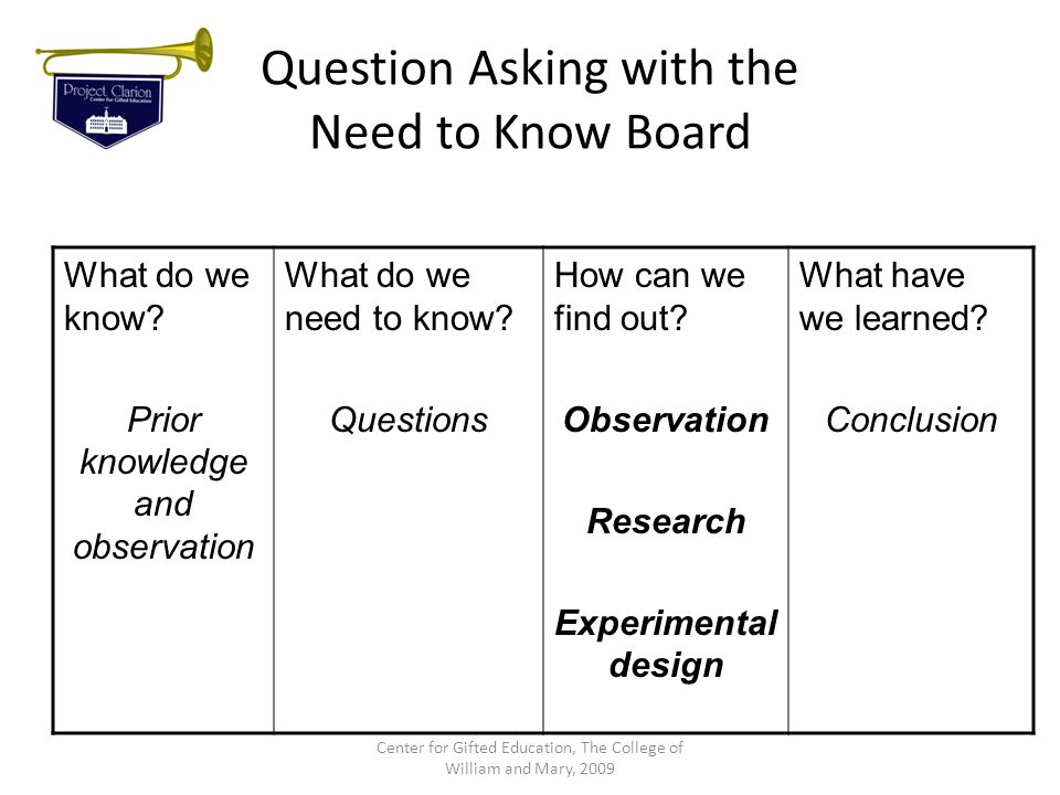 Question Asking with the Need to Know Board What do we know? Prior knowledge and observation What do we need to know? Questions How can we find out? O