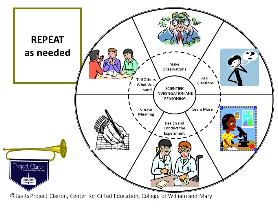 REPEAT as needed Javits Project Clarion, Center for Gifted Education, College of William and Mary SCIENTIFIC INVESTIGATION AND REASONING Make Observat