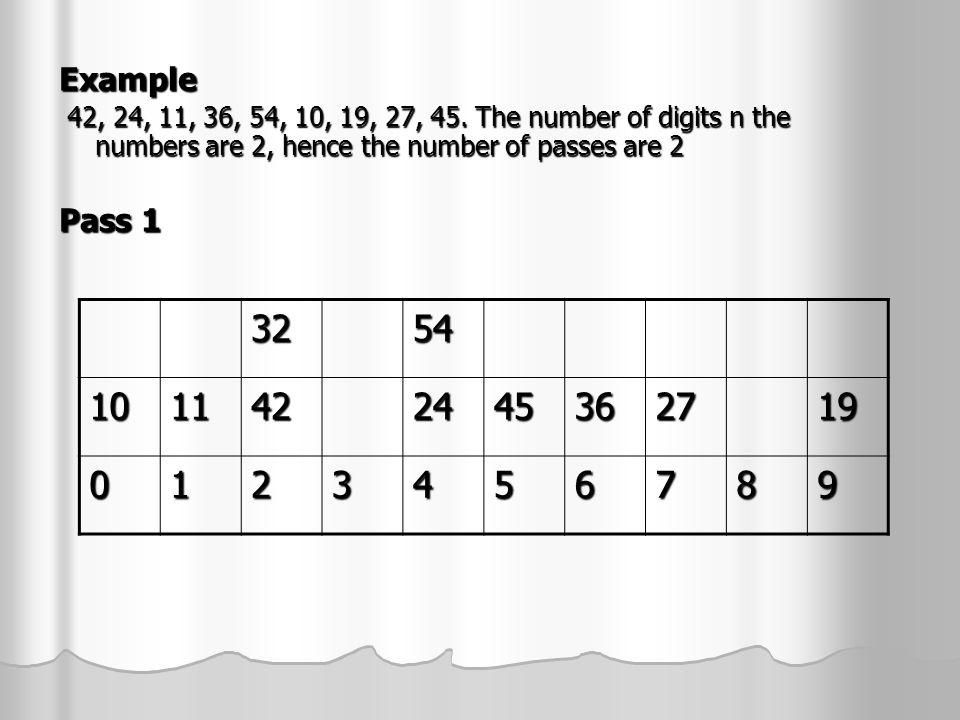 Example 42, 24, 11, 36, 54, 10, 19, 27, 45.
