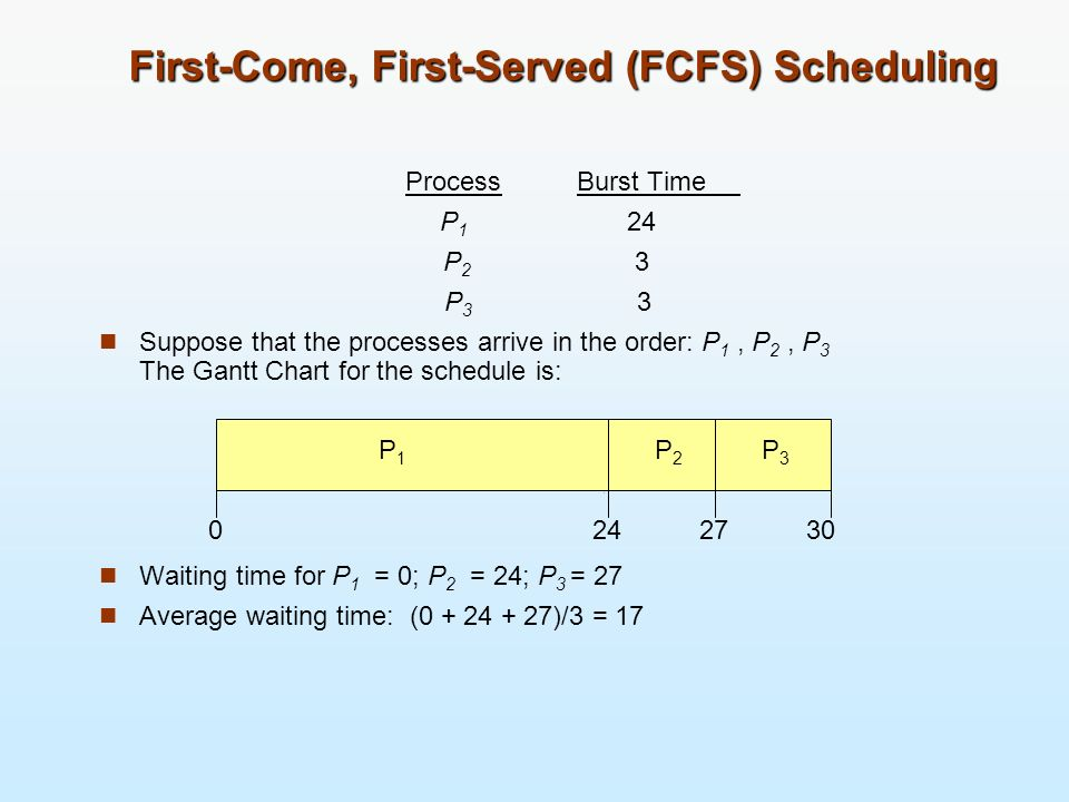 First-Come, First-Served (FCFS) Scheduling ProcessBurst Time P 1 24 P 2 3 P 3 3 Suppose that the processes arrive in the order: P 1, P 2, P 3 The Gant