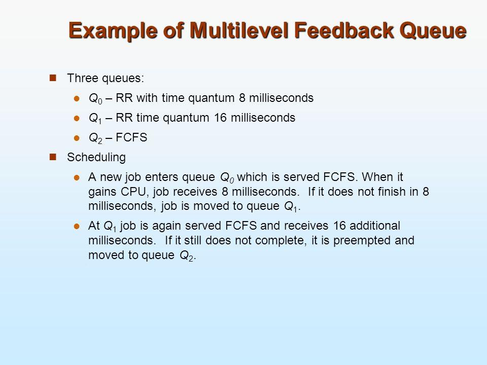 Example of Multilevel Feedback Queue Three queues: Q 0 – RR with time quantum 8 milliseconds Q 1 – RR time quantum 16 milliseconds Q 2 – FCFS Scheduli