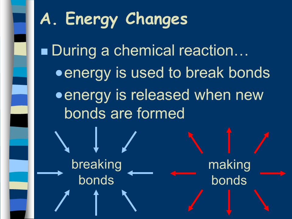 A. Energy Changes n During a chemical reaction… energy is used to break bonds energy is released when new bonds are formed breaking bonds making bonds