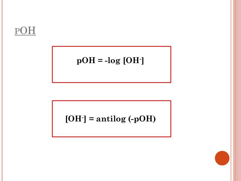 P OH pOH = -log [OH - ] [OH - ] = antilog (-pOH)