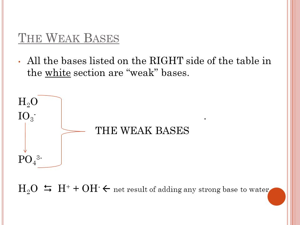 T HE W EAK B ASES All the bases listed on the RIGHT side of the table in the white section are weak bases. H 2 O IO 3 -. THE WEAK BASES PO 4 3- H 2 O