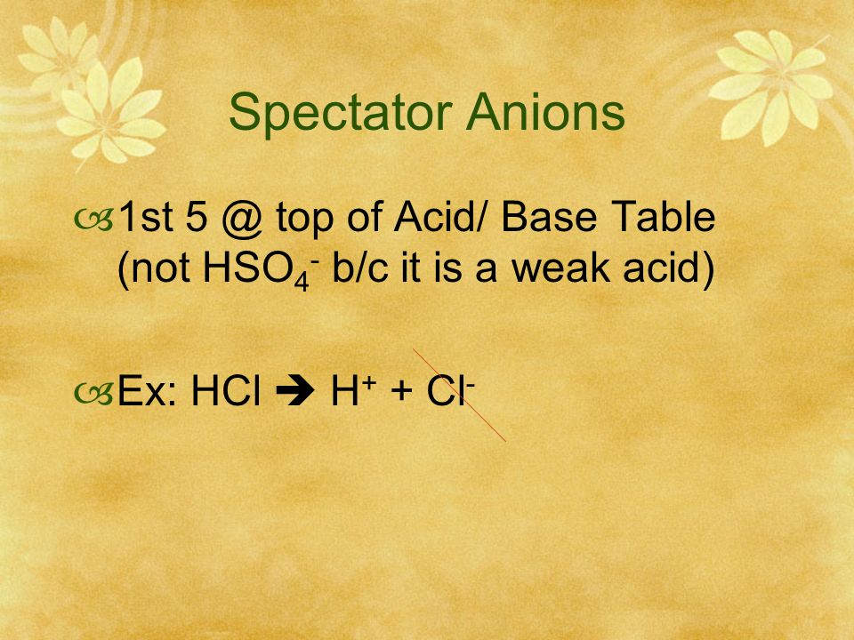 To determine the behavior of salt in water… Determine ions Discard spectators Remaining ions are acids if on acid side of table or bases if on base side of table
