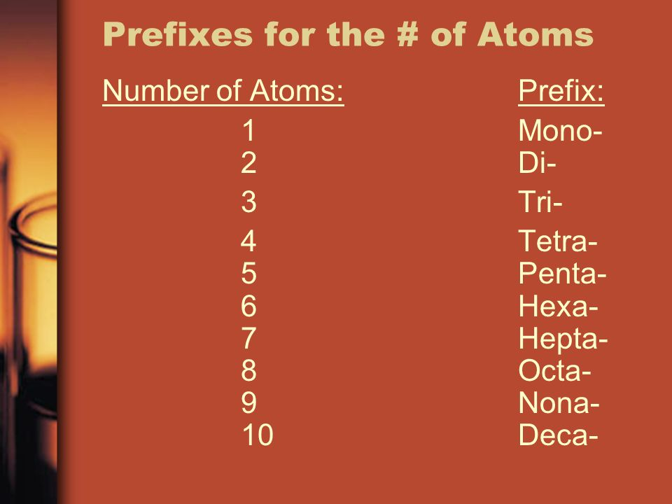 Prefixes for the # of Atoms Number of Atoms:Prefix: 1Mono- 2Di- 3Tri- 4Tetra- 5Penta- 6Hexa- 7Hepta- 8Octa- 9Nona- 10Deca-