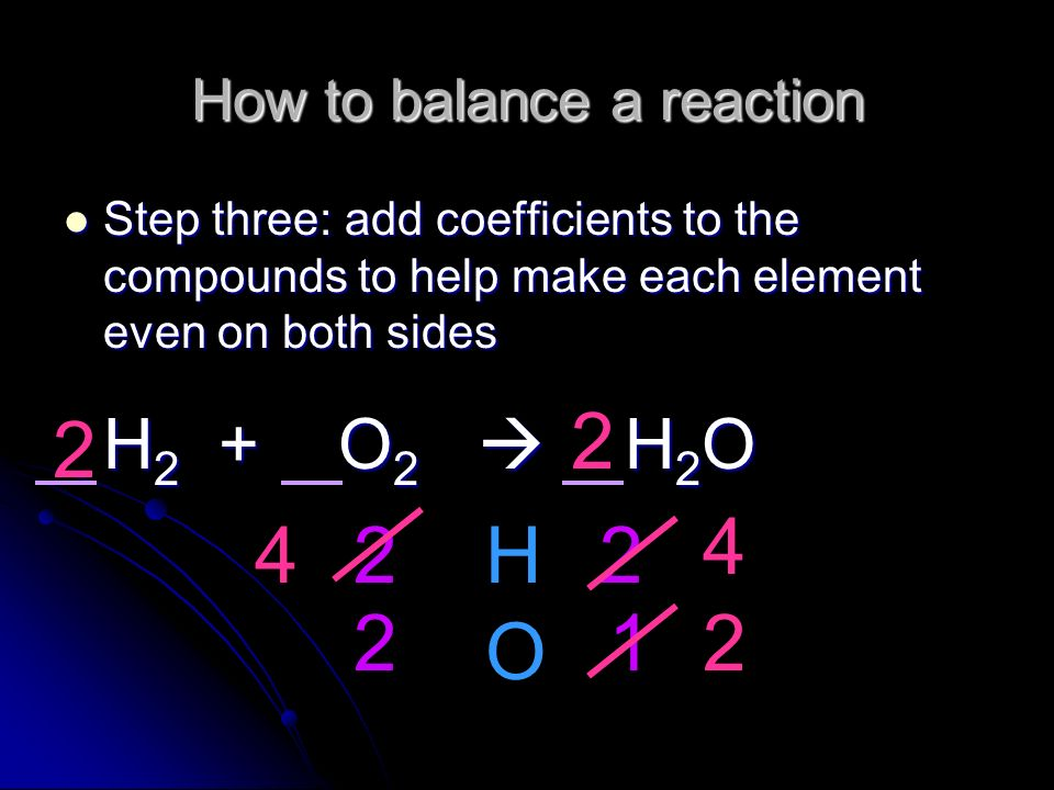 Coefficients Numbers that are placed in front of a compound/molecules in a reaction Numbers that are placed in front of a compound/molecules in a reac