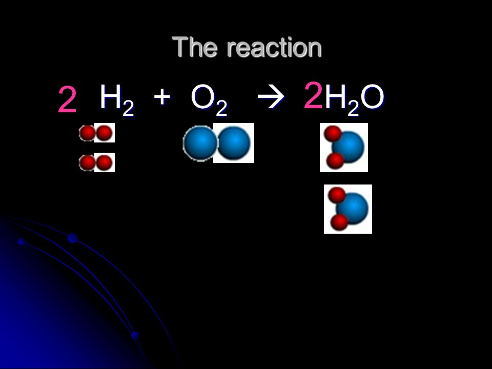 How to balance a reaction Step three: add coefficients to the compounds to help make each element even on both sides Step three: add coefficients to t