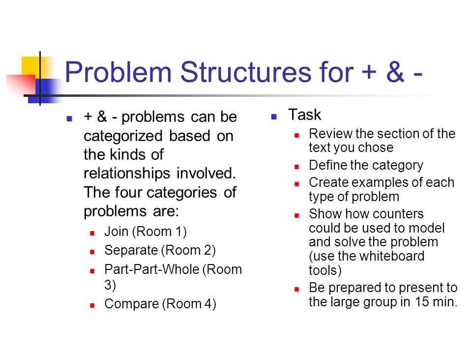 Problem Structures for + & - + & - problems can be categorized based on the kinds of relationships involved. The four categories of problems are: Join