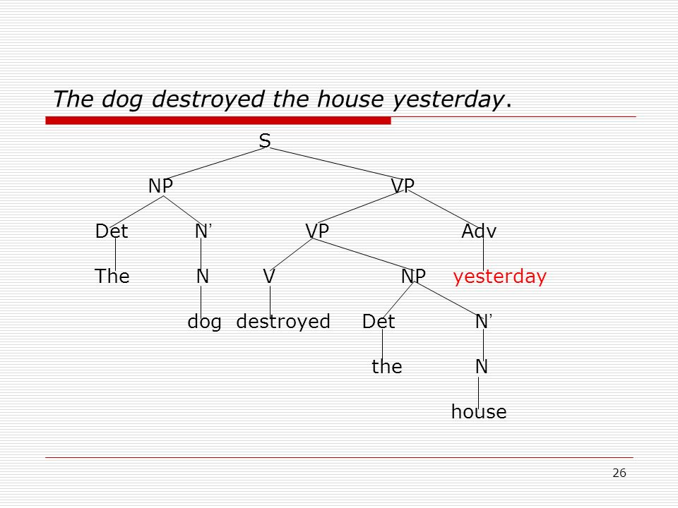 26 The dog destroyed the house yesterday. S NP VP Det N VP Adv The N V NP yesterday dog destroyed Det N the N house
