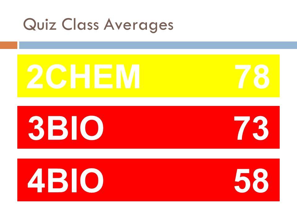 Quiz Class Averages 2CHEM78 3BIO 73 4BIO 58