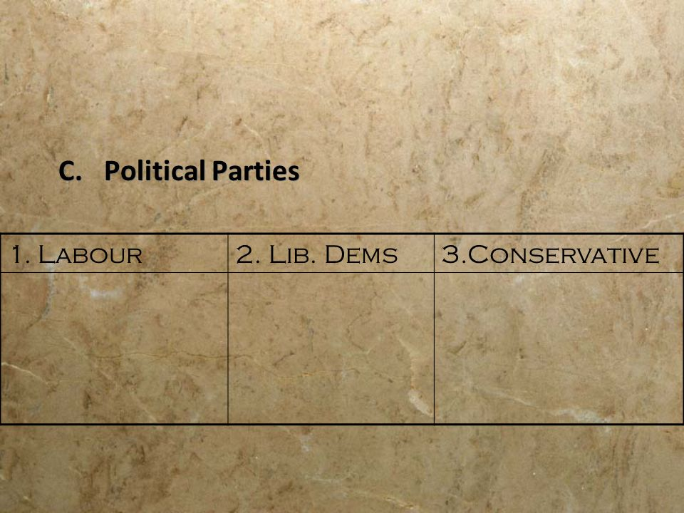 C.Political Parties 1. Labour2. Lib. Dems3.Conservative