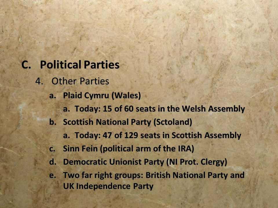 C.Political Parties 4.Other Parties a.Plaid Cymru (Wales) a.Today: 15 of 60 seats in the Welsh Assembly b.Scottish National Party (Sctoland) a.Today: