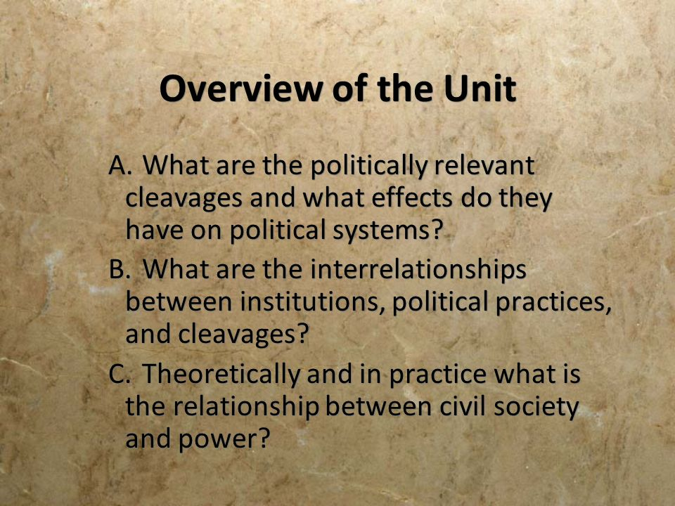 Overview of the Unit A.What are the politically relevant cleavages and what effects do they have on political systems? B.What are the interrelationshi