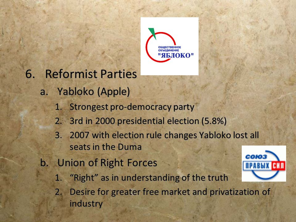 6.Reformist Parties a.Yabloko (Apple) 1.Strongest pro-democracy party 2.3rd in 2000 presidential election (5.8%) 3.2007 with election rule changes Yab