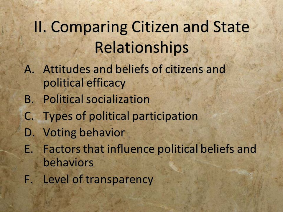 II. Comparing Citizen and State Relationships A.Attitudes and beliefs of citizens and political efficacy B.Political socialization C.Types of politica
