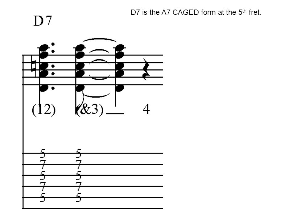 D7 is the A7 CAGED form at the 5 th fret.