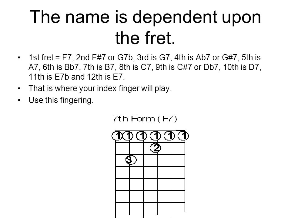 The name is dependent upon the fret. 1st fret = F7, 2nd F#7 or G7b, 3rd is G7, 4th is Ab7 or G#7, 5th is A7, 6th is Bb7, 7th is B7, 8th is C7, 9th is