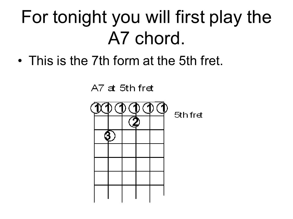 For tonight you will first play the A7 chord. This is the 7th form at the 5th fret.